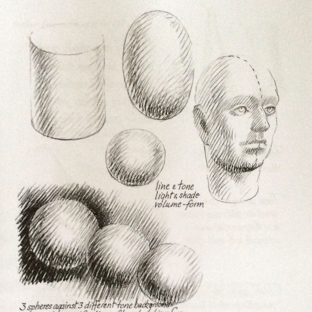Class Artwork – Head Study Drawing Workshop – click to view class details